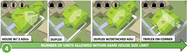The Residential Infill Project would change zoning rules in areas currently zoned for single-family homes to allow duplexes and triplexes as well.