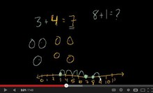 The Khan Academy website uses simple graphics to explain math concepts.